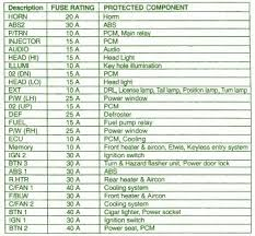 2003 kia sorento fuse box diagram 2003 image 2014car wiring diagram page 88 on 2003 kia sorento fuse box diagram