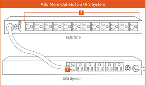 pdu installation options tripp lite add more outlets to a ups system
