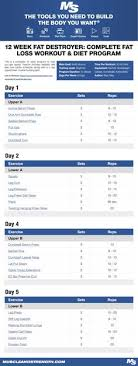 Ripped Body Diet Chart 7 Best Workouts To Get Ripped Images Chest Workouts