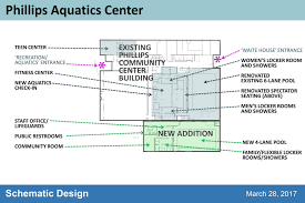 olympic swimming pool diagram. Mprb And Partners Break Ground On Phillips Aquatics Center Rh  Minneapolisparks Org Map Of A Swimming Olympic Swimming Pool Diagram