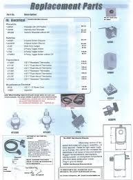 wood stoves parts catalytic combustors available for most brands of stoves scroll down for cross reference chart or request