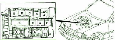 hyundai sonata fuse box diagram trailer wiring diagram 2001 hyundai sonata radio fuse