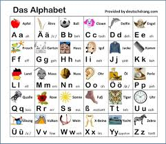 German Vocabulary Expansion Visual Help To Learn German Cover Letter