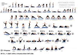 Ashtanga Poses Chart Ashtanga Yoga Pose Chart Anotherhackedlife Com