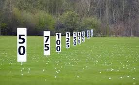 Golf Club Distances Guide Averages Charts Cheat Sheet