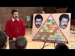 Ron Swanson Chart Of Manliness Parks And Recreation Pyramid Of Greatness