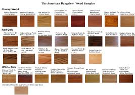 types of furniture wood. Wood Samples Types Of Furniture