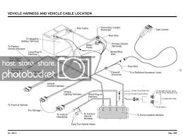 fisher minute mount 2 wiring harness diagram data diagram schematic fisher plow wiring harness repair wiring diagram expert fisher minute mount 2 wiring harness diagram