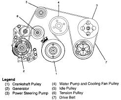 isuzu trooper engine diagram wiring diagram for you • 1999 isuzu rodeo engine diagram wiring diagram for you rh 4 5 carrera rennwelt de 1995