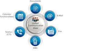 Improved Communication Barca Fontanacountryinn Com