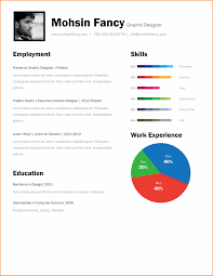 6 One Page Resume Template Top Resume Templates