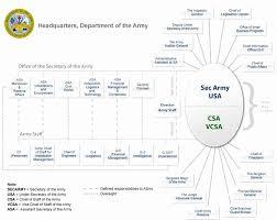 2019 Military Pay Chart Bah 2017 Military Pay Chart Bah