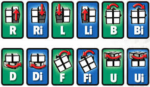 Rubik's Cube Pattern To Solve Enchanting Solve The 48x48 Rubik's Cube You CAN Do The Rubiks Cube