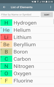 Periodic Table of Elements 2.0 APK Download - Android Education Apps