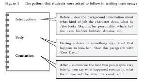 rabbit proof fence essay theme example dissertation abstracts  rabbit proof fence essay review