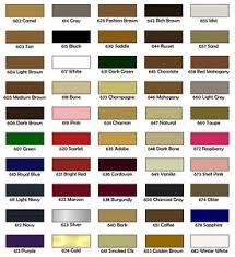 Details About Meltonian Nu Life Color Spray Shoes Boots Leather Vinyl Plastic 4 5oz No Brillo