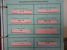 translating verbal phrases into algebraic expressions
