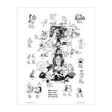 楽天市場ムーミン ポスターの通販
