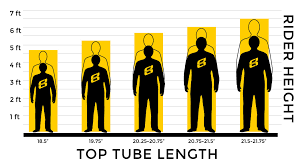 Bmx Size Chart Frame Size Help General Bmx Talk Bmx Forums Message
