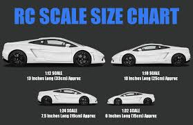 What Does Rc Car Scale Mean Explained Rcbuff