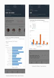 Chart Content Table View Cell SAP Fiori for iOS Design Guidelines