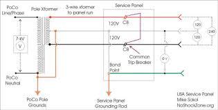 rv 30 amp to 50 amp wiring diagram wiring diagram load rv wiring diagram for 30 amps wiring diagram 30 amp to 50 amp rv adapter wiring diagram rv 30 amp to 50 amp wiring diagram