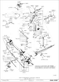 85 Ford Alternator Wiring Diagram