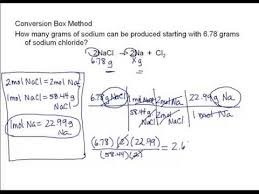How To Solve Stoichiometry Problems With A Conversion Box