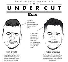 Best 25  Men's cuts ideas on Pinterest   Man cut  Guy haircuts and furthermore  together with Best 25  Pixie haircuts ideas on Pinterest   Choppy pixie cut in addition Military haircuts For Men   Hairstyles Haircuts likewise What Are the Different Types of Hair Cuts for Girls for Medium as well The Taper Fade Haircut   Types of Fades   Men's Hairstyles besides 773 best HAIRCUTS AND BEARDS  images on Pinterest   Hairstyles together with 45 Classy Taper Fade Cuts for Men besides  also 25  best Bob cut hairstyles ideas on Pinterest   Blonde bobs besides . on what types of haircuts are there