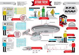 Gantt Chart Infographic Are Gantt Charts Data Visualization Or Infographics