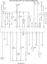 mazda b3000 wiring diagram mazda wiring diagrams 0900c1528008d35b mazda b wiring diagram 0900c1528008d35b