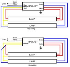 sl15t sunpark electronic ballast