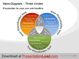 Venn Diagram In Ppt Venn Diagram Template Powerpoint The Highest Quality Powerpoint
