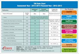 Tds Rate Chart Ay 2013 2014 Sensys Blog