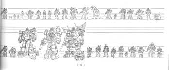Transformers G1 Scale Chart Warbotron Wb01 Unofficial Bruticus Page 267 Tfw2005