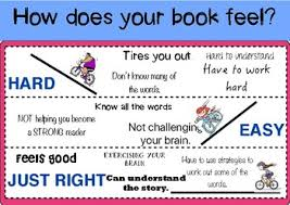 Just Right Book Chart Just Right Books Anchor Chart By Megan Adamson Tpt