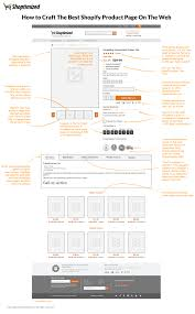 Shopify Size Chart How To Craft The Best Shopify Product Page On The Web