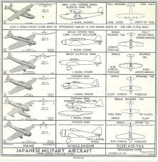Ww2 Japanese Aircraft Model Making Ideas And References