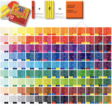 Color Blending Chart Mixing Fimo
