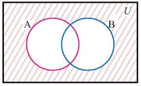 A Union B Complement Venn Diagram Venn Diagram Of A Union B Whole Complement