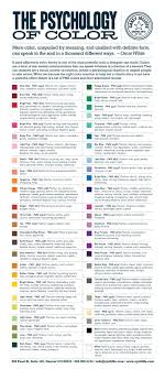 Complementary Color Schemes Explained Signature Edits
