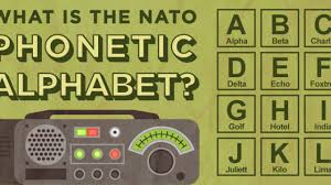 The nato phonetic alphabet, also sometimes referred to as alpha bravo charlie is actually officially called the international radiotelephony spelling alphabet. What Is The Nato Phonetic Alphabet Sporcle Blog