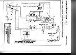 outboard wiring harness diagram also yamaha vvolf me yamaha outboard motor wiring diagrams the diagram for knz me cool