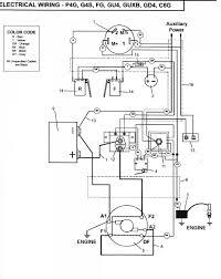 electric club car wiring diagram 1989 old club car electrical gas club car golf cart wiring diagram 1989 1999 club car golf cart electric club
