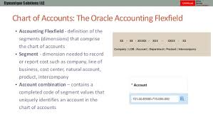 Chart Of Accounts Structure Designing A Chart Of Accounts And Enterprise Structure In