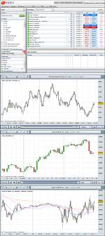 How To Read Option Trading Charts