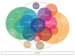 Get Org Chart 9 Organizational Chart Designs To Get Your Inspiration