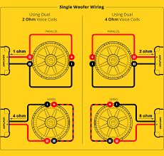 subwoofer speaker amp wiring diagrams kicker acirc reg  they show a typical single channel wiring scheme check the amplifier s owners manual for minimum impedance the amplifier will handle before hooking up the