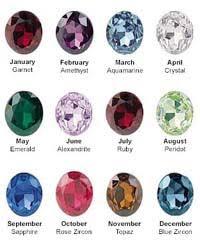 What Is My Birthstone What Is My Birthstone Color