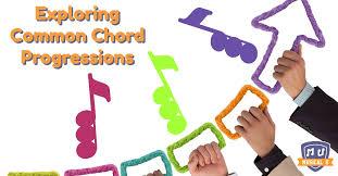 3 Chord Progression Chart Exploring Common Chord Progressions Musical U